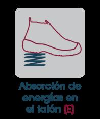 absorción de energías en el talon